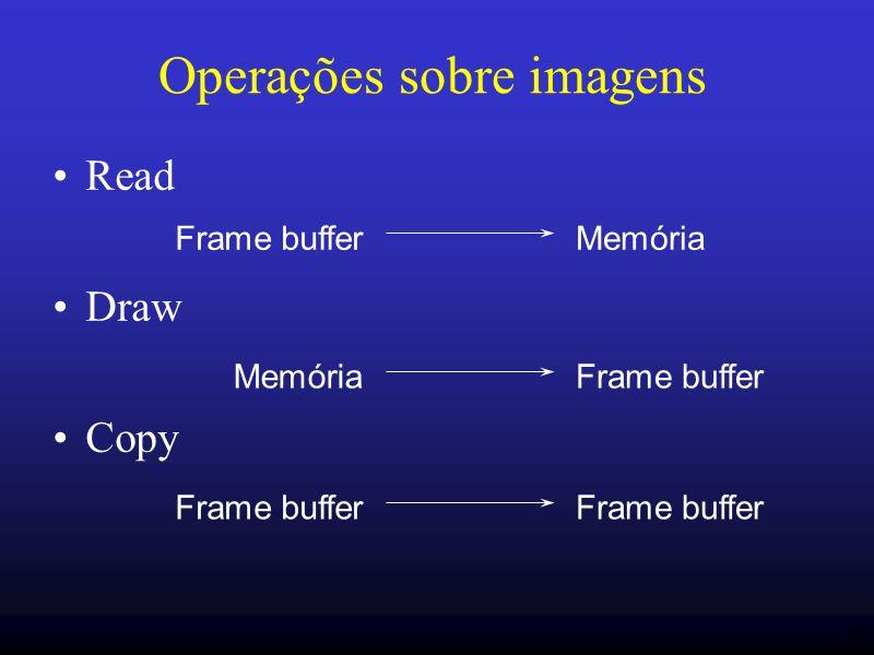 42 Operações sobre imagens Read Draw Copy Frame bufferMemória Frame buffer