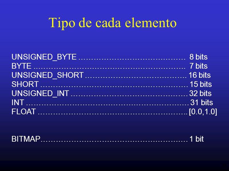 44 Tipo de cada elemento UNSIGNED_BYTE …………………………………… 8 bits BYTE..…………………………………………………. 7 bits UNSIGNED_SHORT …………………………………. 16 bits SHORT ……………………………