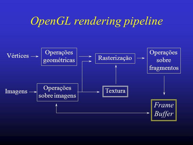7 OpenGL rendering pipeline Vértices Operações geométricas Operações sobre imagens Imagens Textura Rasterização Operações sobre fragmentos Frame Buffe