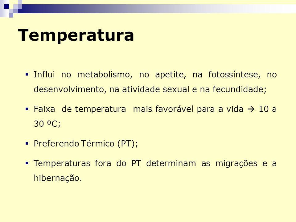 Temperatura Influi no metabolismo, no apetite, na fotossíntese, no desenvolvimento, na atividade sexual e na fecundidade; Faixa de temperatura mais favorável para a vida 10 a 30 ºC; Preferendo Térmico (PT); Temperaturas fora do PT determinam as migrações e a hibernação.