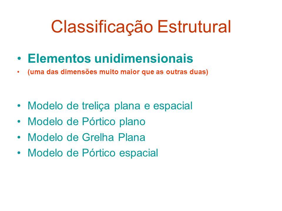 Classificação Estrutural Elementos unidimensionais (uma das dimensões muito maior que as outras duas) Modelo de treliça plana e espacial Modelo de Pór
