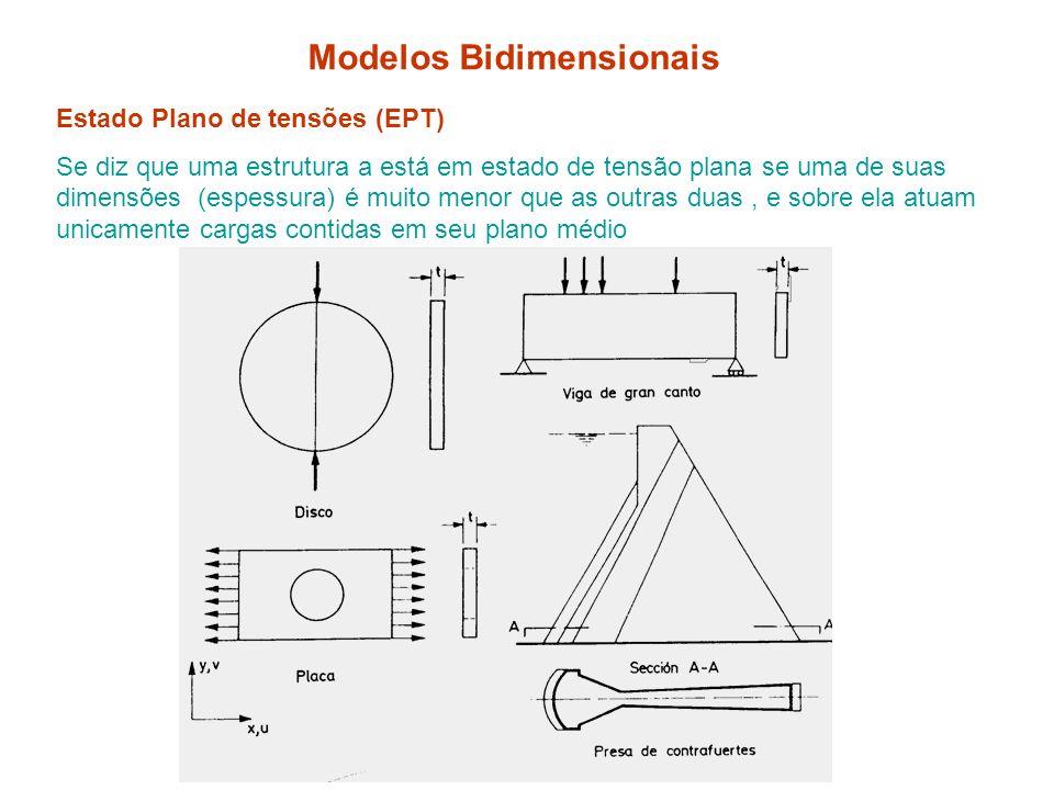 Modelos Bidimensionais Estado Plano de tensões (EPT) Se diz que uma estrutura a está em estado de tensão plana se uma de suas dimensões (espessura) é