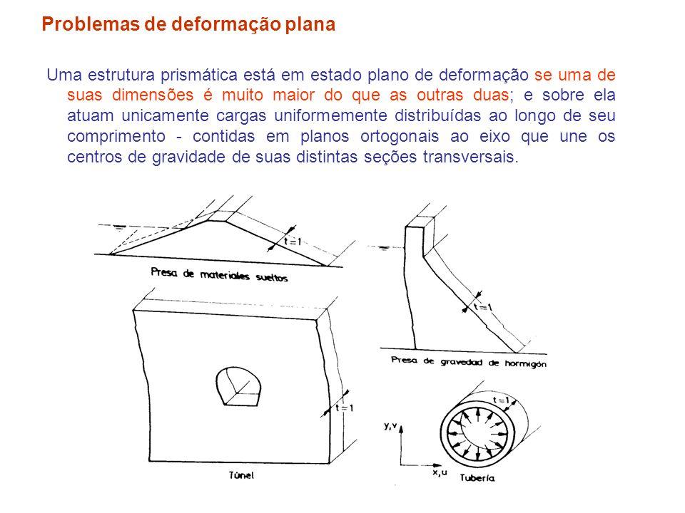 Problemas de deformação plana Uma estrutura prismática está em estado plano de deformação se uma de suas dimensões é muito maior do que as outras duas
