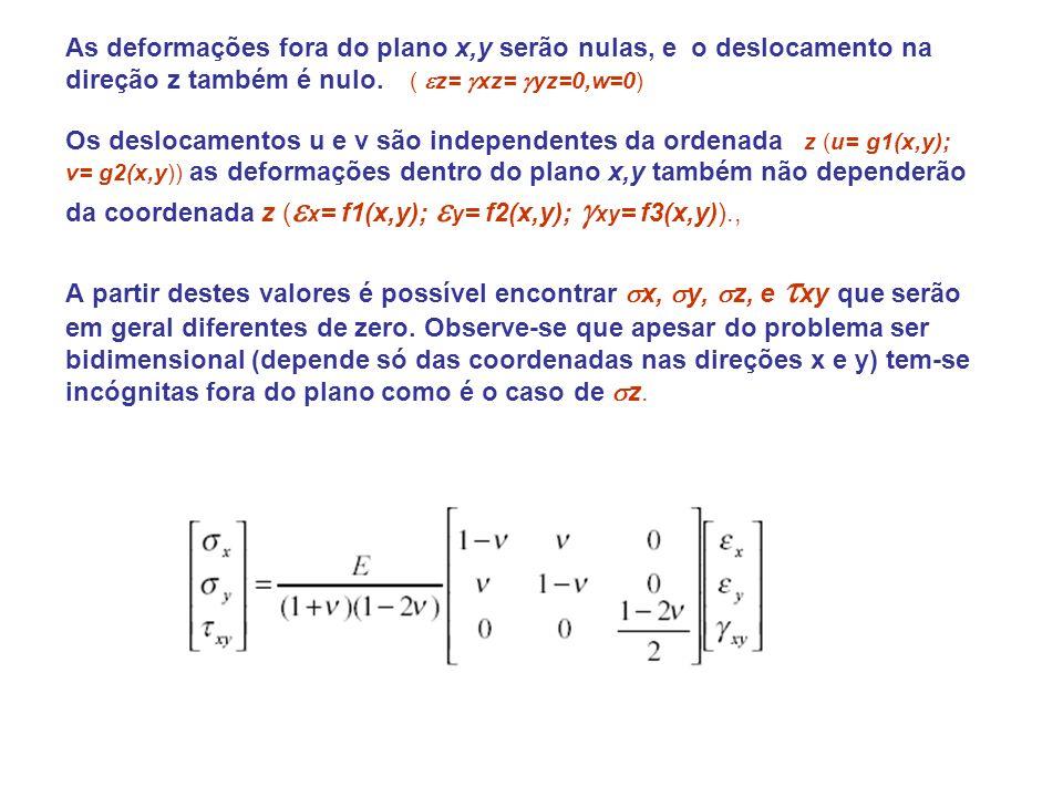 As deformações fora do plano x,y serão nulas, e o deslocamento na direção z também é nulo. ( z= xz= yz=0,w=0) Os deslocamentos u e v são independentes
