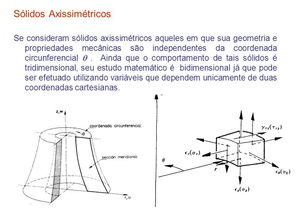 Sólidos Axissimétricos Se consideram sólidos axissimétricos aqueles em que sua geometria e propriedades mecânicas são independentes da coordenada circ