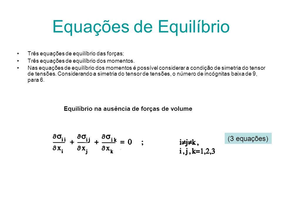 Equações de Equilíbrio Três equações de equilíbrio das forças; Três equações de equilíbrio dos momentos. Nas equações de equilíbrio dos momentos é pos