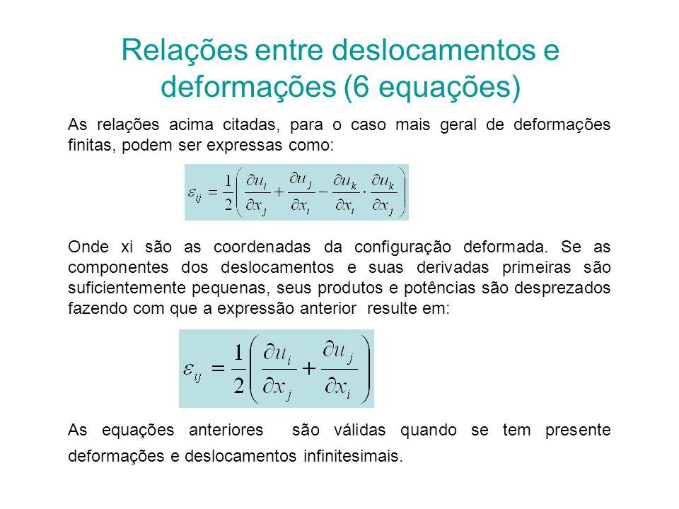 Relações entre deslocamentos e deformações (6 equações) As relações acima citadas, para o caso mais geral de deformações finitas, podem ser expressas