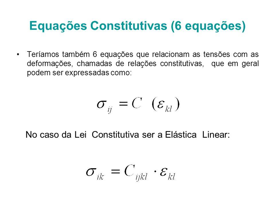 Equações Constitutivas (6 equações) Teríamos também 6 equações que relacionam as tensões com as deformações, chamadas de relações constitutivas, que e