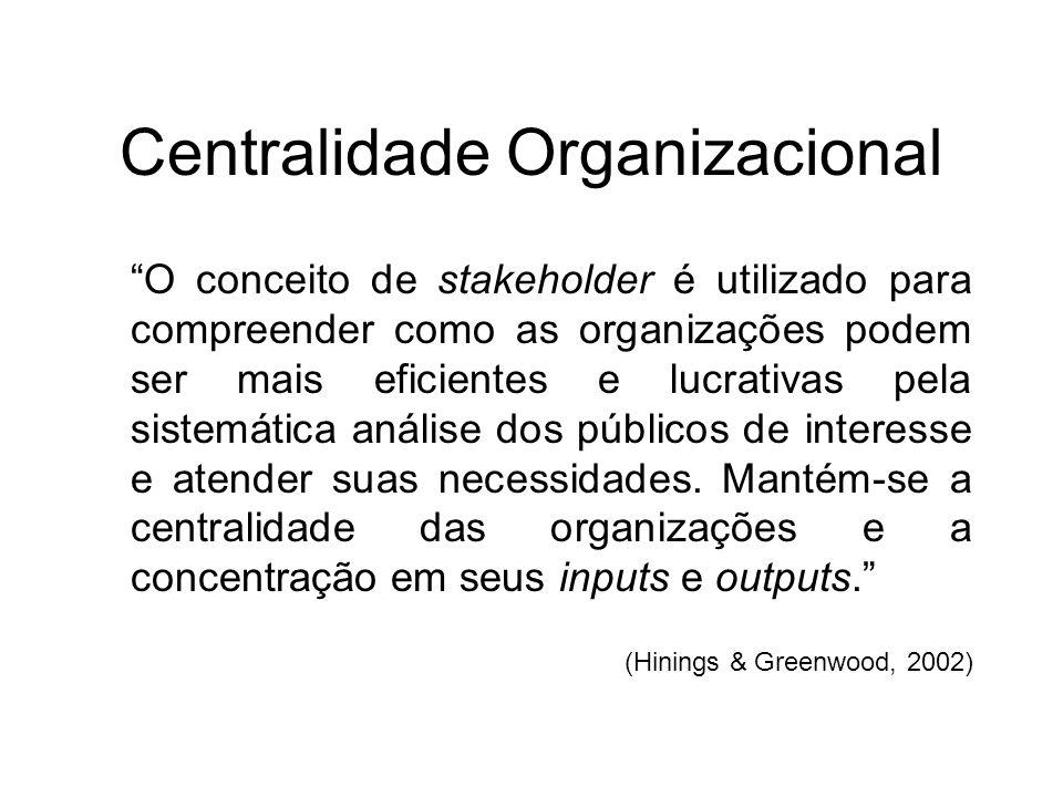 Centralidade Organizacional O conceito de stakeholder é utilizado para compreender como as organizações podem ser mais eficientes e lucrativas pela si