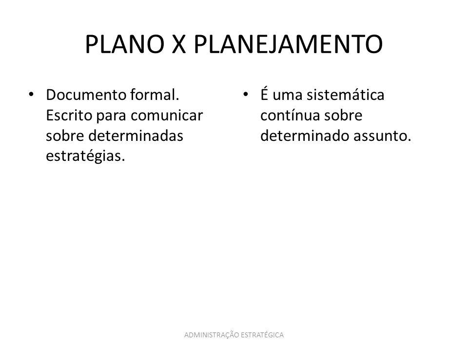 ADMINISTRAÇÃO ESTRATÉGICA PLANO X PLANEJAMENTO Documento formal. Escrito para comunicar sobre determinadas estratégias. É uma sistemática contínua sob