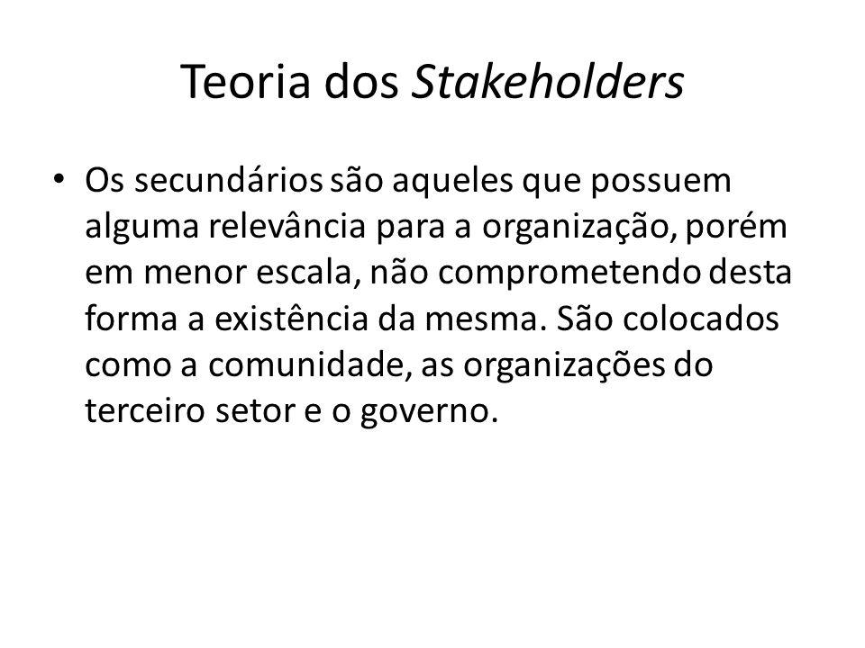 Teoria dos Stakeholders Os secundários são aqueles que possuem alguma relevância para a organização, porém em menor escala, não comprometendo desta fo