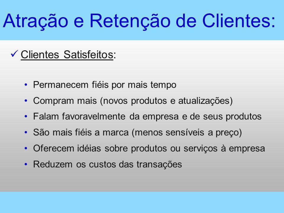 Atração e Retenção de Clientes: Clientes Satisfeitos: Permanecem fiéis por mais tempo Compram mais (novos produtos e atualizações) Falam favoravelment