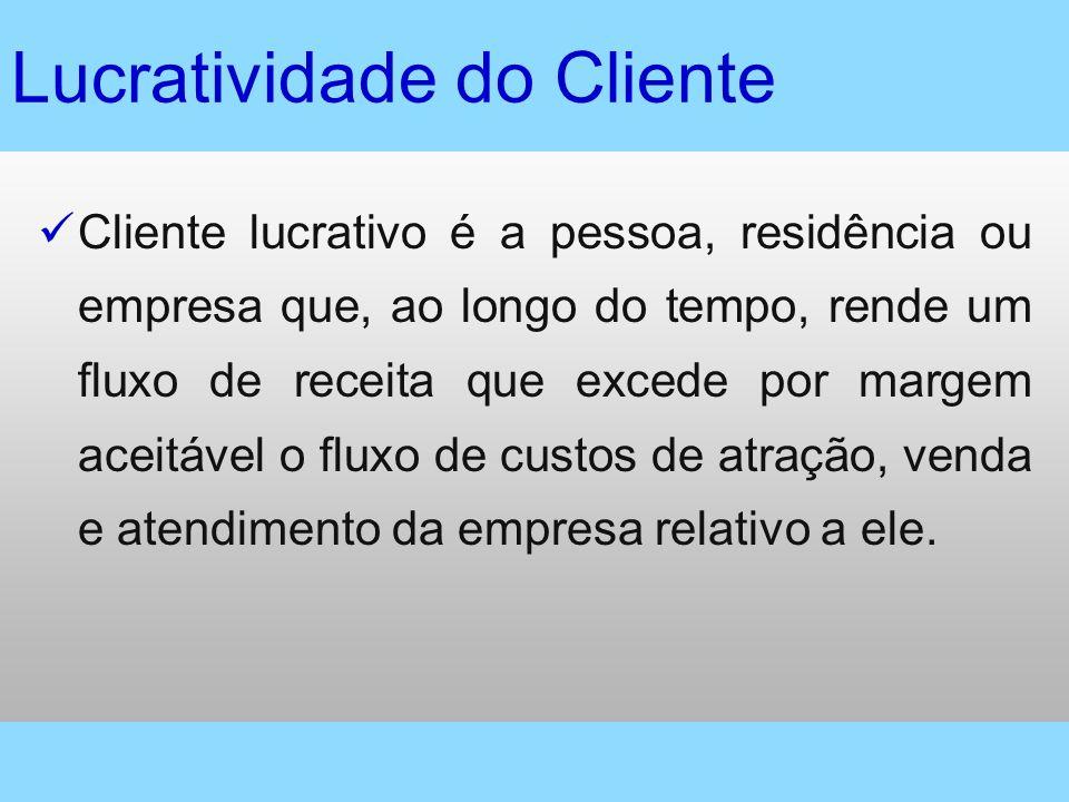 Lucratividade do Cliente Cliente lucrativo é a pessoa, residência ou empresa que, ao longo do tempo, rende um fluxo de receita que excede por margem a