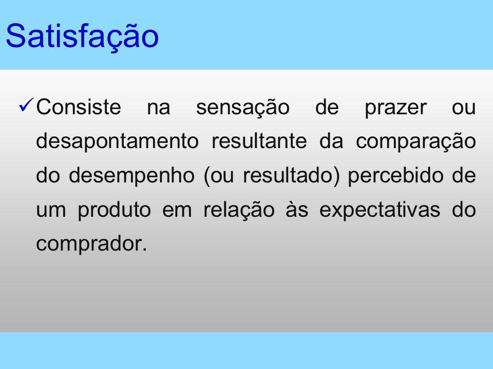 Satisfação Consiste na sensação de prazer ou desapontamento resultante da comparação do desempenho (ou resultado) percebido de um produto em relação à