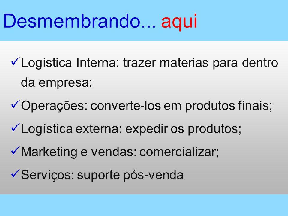 Desmembrando... aqui Logística Interna: trazer materias para dentro da empresa; Operações: converte-los em produtos finais; Logística externa: expedir