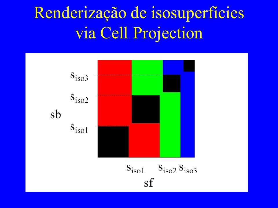 Renderização de isosuperfícies via Cell Projection s iso3 s iso2 s iso1 s iso2 s iso3 sf sb