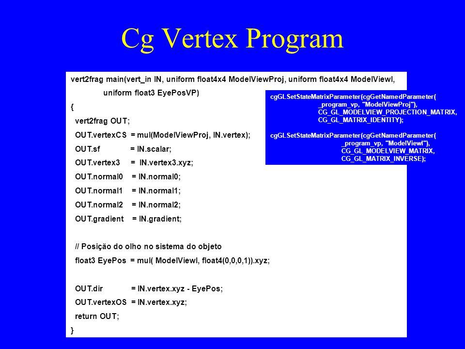 Cg Vertex Program vert2frag main(vert_in IN, uniform float4x4 ModelViewProj, uniform float4x4 ModelViewI, uniform float3 EyePosVP) { vert2frag OUT; OUT.vertexCS = mul(ModelViewProj, IN.vertex); OUT.sf = IN.scalar; OUT.vertex3 = IN.vertex3.xyz; OUT.normal0 = IN.normal0; OUT.normal1 = IN.normal1; OUT.normal2 = IN.normal2; OUT.gradient = IN.gradient; // Posição do olho no sistema do objeto float3 EyePos = mul( ModelViewI, float4(0,0,0,1)).xyz; OUT.dir = IN.vertex.xyz - EyePos; OUT.vertexOS = IN.vertex.xyz; return OUT; } cgGLSetStateMatrixParameter(cgGetNamedParameter( _program_vp, ModelViewProj ), CG_GL_MODELVIEW_PROJECTION_MATRIX, CG_GL_MATRIX_IDENTITY); cgGLSetStateMatrixParameter(cgGetNamedParameter( _program_vp, ModelViewI ), CG_GL_MODELVIEW_MATRIX, CG_GL_MATRIX_INVERSE);