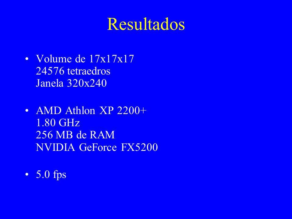Resultados Volume de 17x17x17 24576 tetraedros Janela 320x240 AMD Athlon XP 2200+ 1.80 GHz 256 MB de RAM NVIDIA GeForce FX5200 5.0 fps