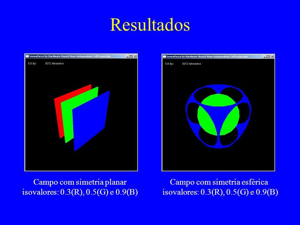 Resultados Campo com simetria planar isovalores: 0.3(R), 0.5(G) e 0.9(B) Campo com simetria esférica isovalores: 0.3(R), 0.5(G) e 0.9(B)