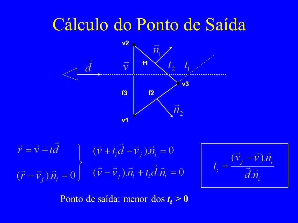 Ponto de saída: menor dos t i > 0 Cálculo do Ponto de Saída v2 v1 v3 f2f3 f1