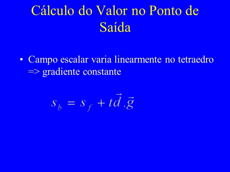 Cálculo do Valor no Ponto de Saída Campo escalar varia linearmente no tetraedro => gradiente constante
