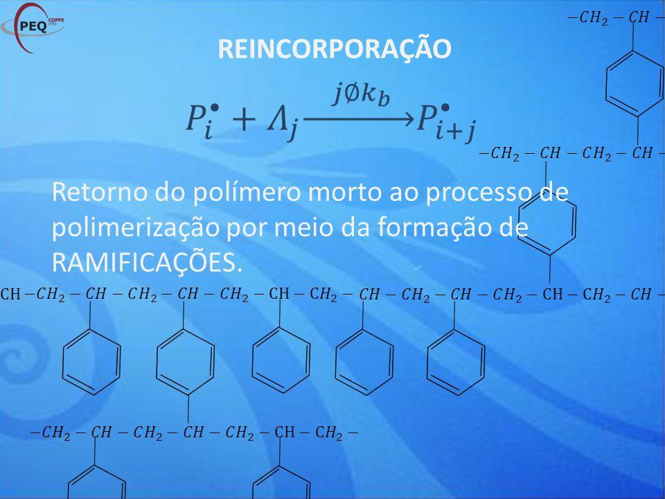 Retorno do polímero morto ao processo de polimerização por meio da formação de RAMIFICAÇÕES.