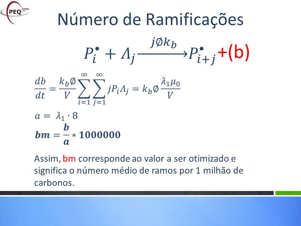 +(b) Assim, bm corresponde ao valor a ser otimizado e significa o número médio de ramos por 1 milhão de carbonos. Número de Ramificações