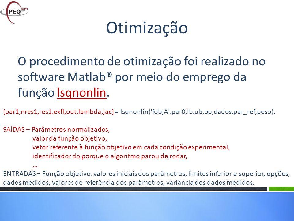 O procedimento de otimização foi realizado no software Matlab® por meio do emprego da função lsqnonlin. Otimização [par1,nres1,res1,exfl,out,lambda,ja