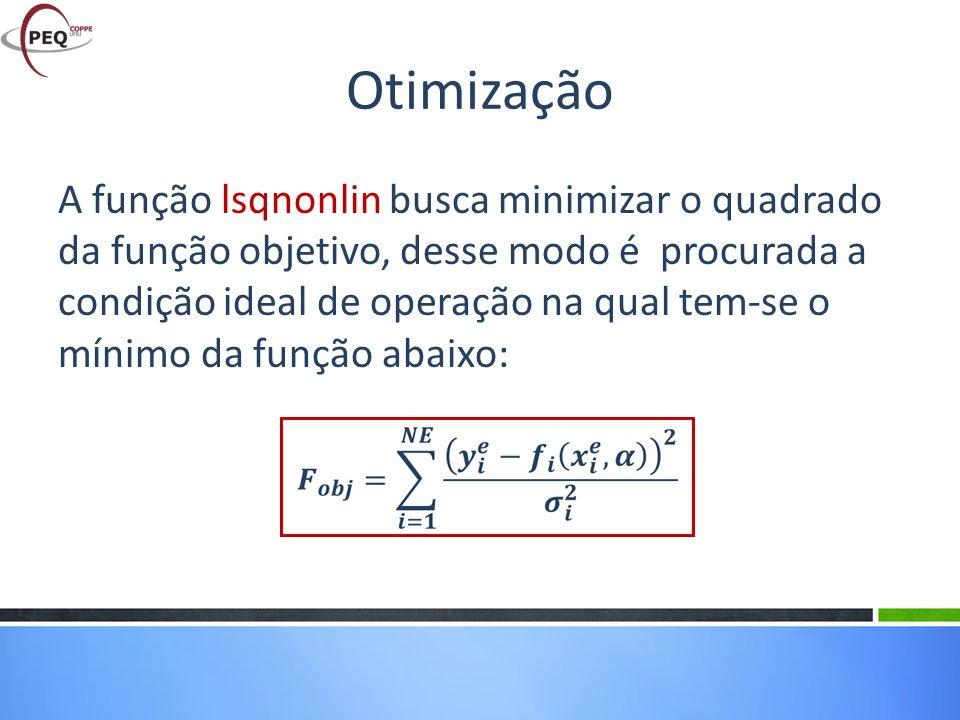 A função lsqnonlin busca minimizar o quadrado da função objetivo, desse modo é procurada a condição ideal de operação na qual tem-se o mínimo da funçã