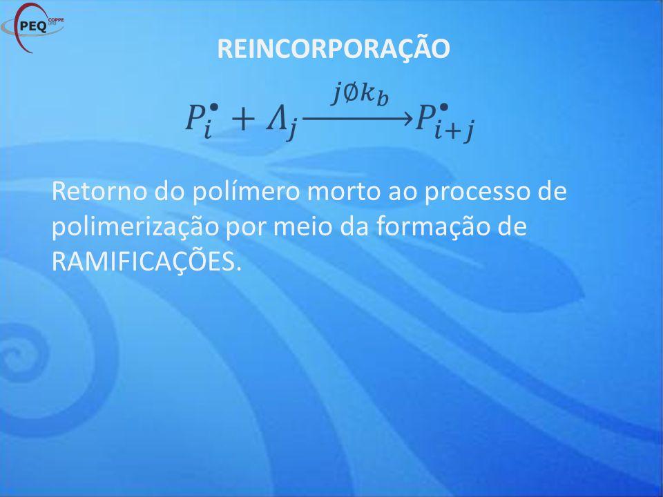Retorno do polímero morto ao processo de polimerização por meio da formação de RAMIFICAÇÕES. REINCORPORAÇÃO