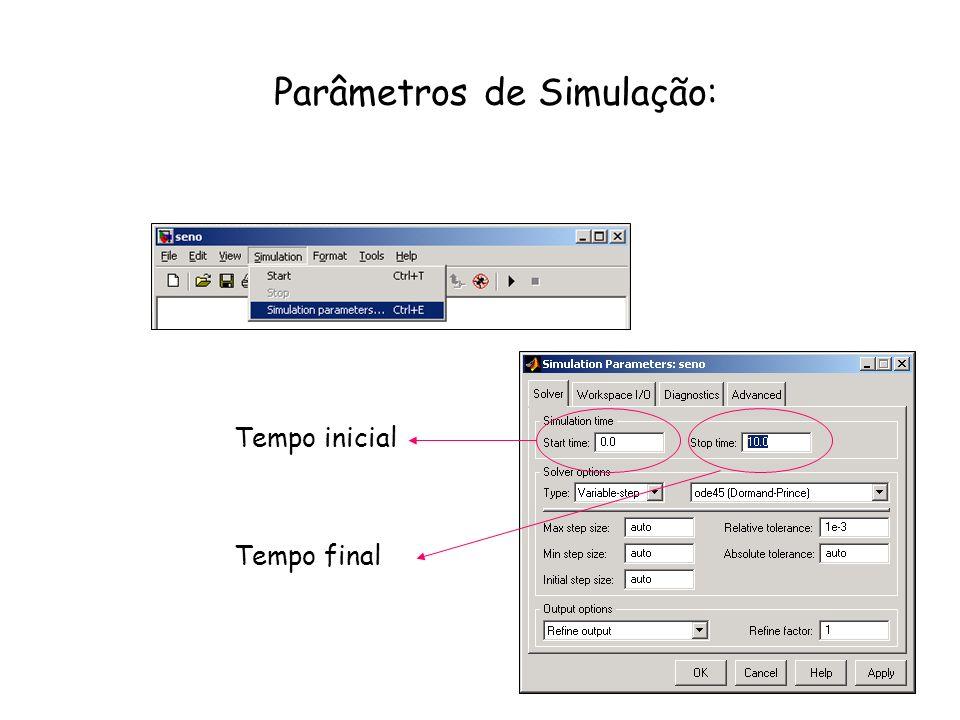 Parâmetros de Simulação: Tempo inicial Tempo final