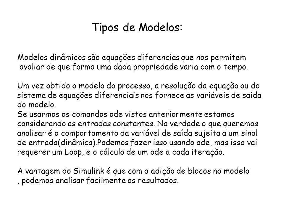 Tipos de Modelos: Modelos dinâmicos são equações diferencias que nos permitem avaliar de que forma uma dada propriedade varia com o tempo. Um vez obti