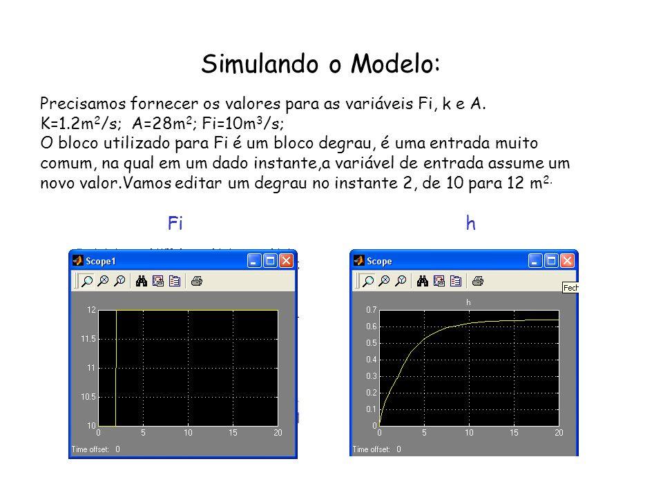 Simulando o Modelo: Precisamos fornecer os valores para as variáveis Fi, k e A. K=1.2m 2 /s; A=28m 2 ; Fi=10m 3 /s; O bloco utilizado para Fi é um blo