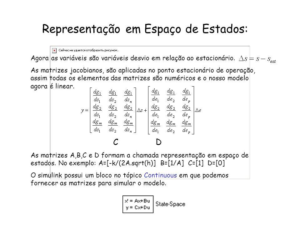 Representação em Espaço de Estados: Agora as variáveis são variáveis desvio em relação ao estacionário. As matrizes jacobianos, são aplicadas no ponto