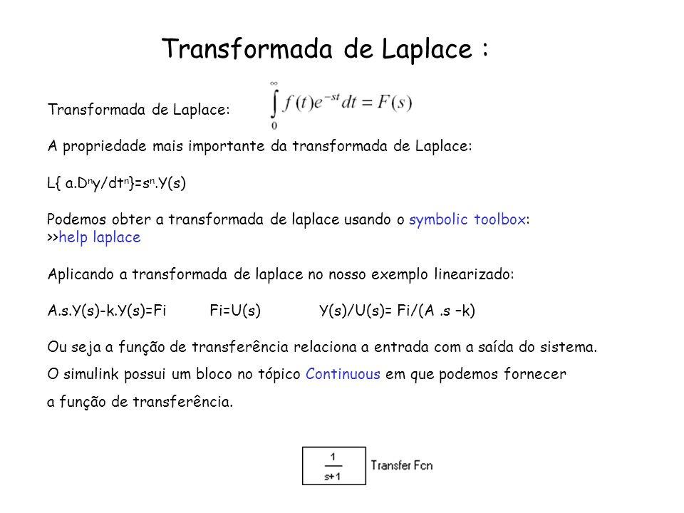 Transformada de Laplace : A propriedade mais importante da transformada de Laplace: L{ a.D n y/dt n }=s n.Y(s) Podemos obter a transformada de laplace