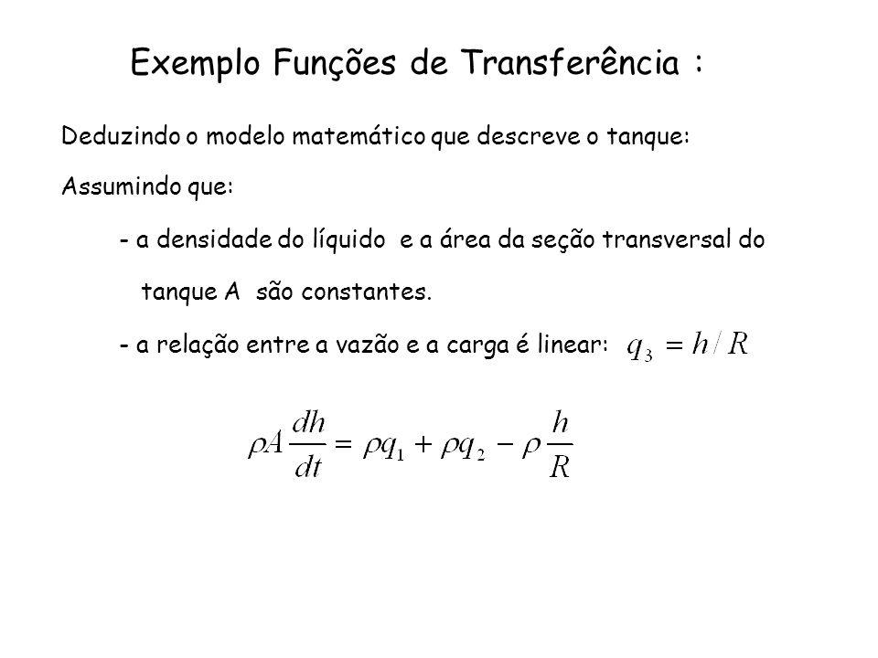 Exemplo Funções de Transferência : Deduzindo o modelo matemático que descreve o tanque: Assumindo que: - a densidade do líquido e a área da seção tran