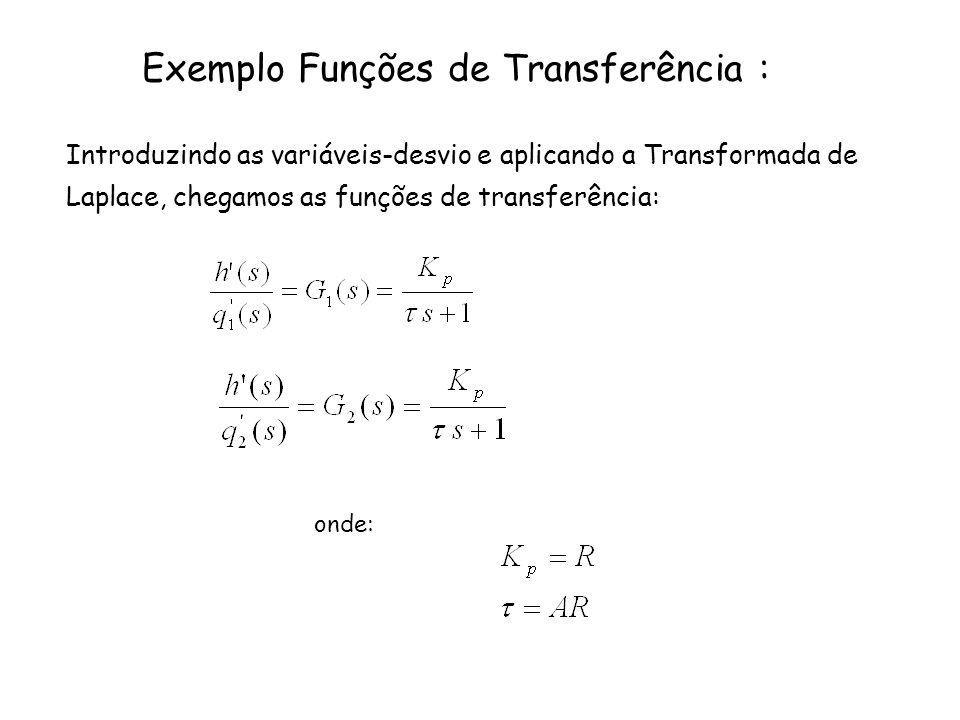 Exemplo Funções de Transferência : Introduzindo as variáveis-desvio e aplicando a Transformada de Laplace, chegamos as funções de transferência: onde: