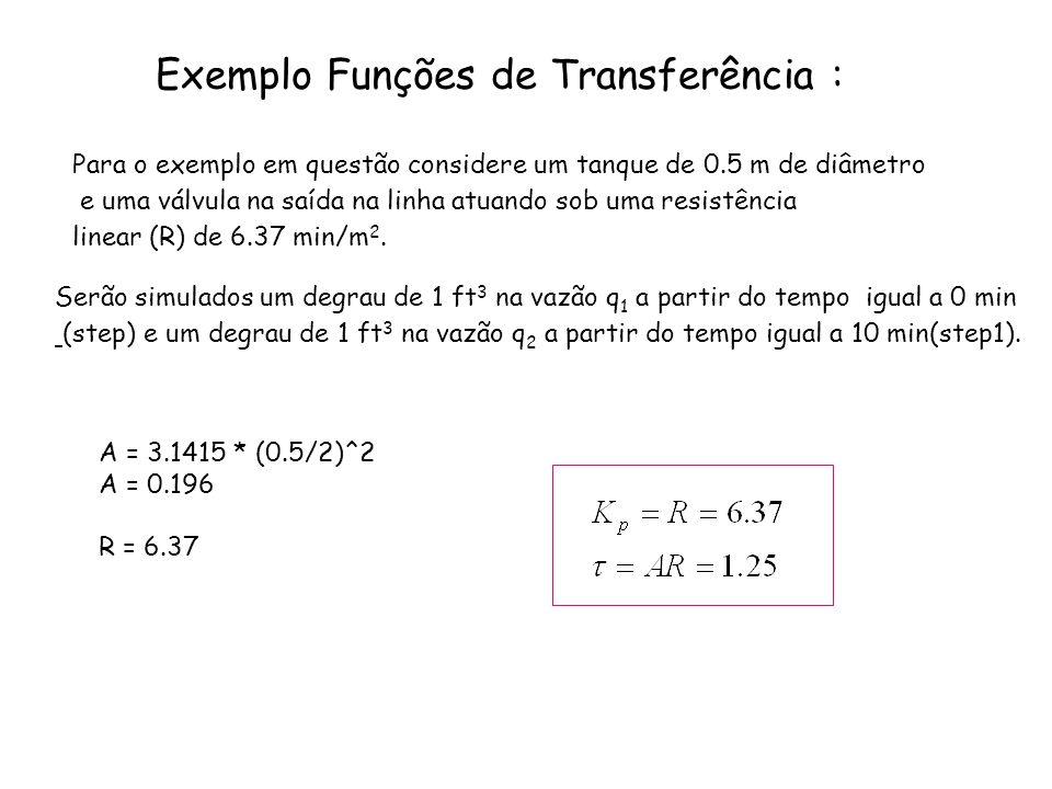 Exemplo Funções de Transferência : Para o exemplo em questão considere um tanque de 0.5 m de diâmetro e uma válvula na saída na linha atuando sob uma