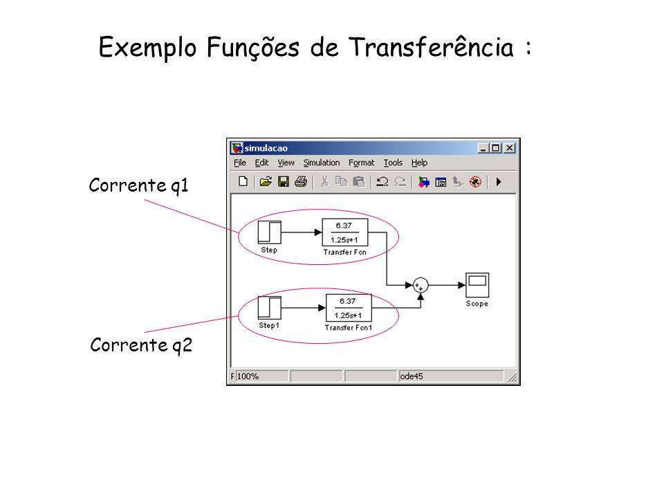 Exemplo Funções de Transferência : Corrente q1 Corrente q2
