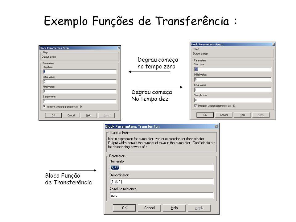 Exemplo Funções de Transferência : Degrau começa no tempo zero Degrau começa No tempo dez Bloco Função de Transferência
