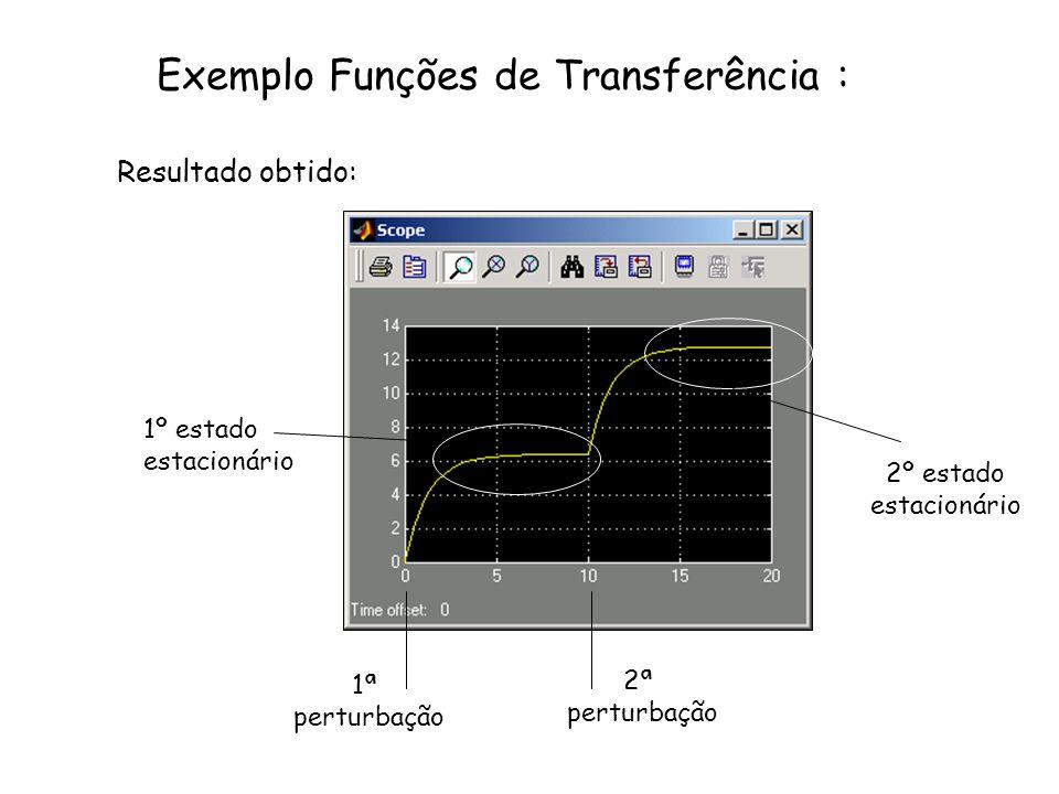 Exemplo Funções de Transferência : Resultado obtido: 1º estado estacionário 2º estado estacionário 1ª perturbação 2ª perturbação