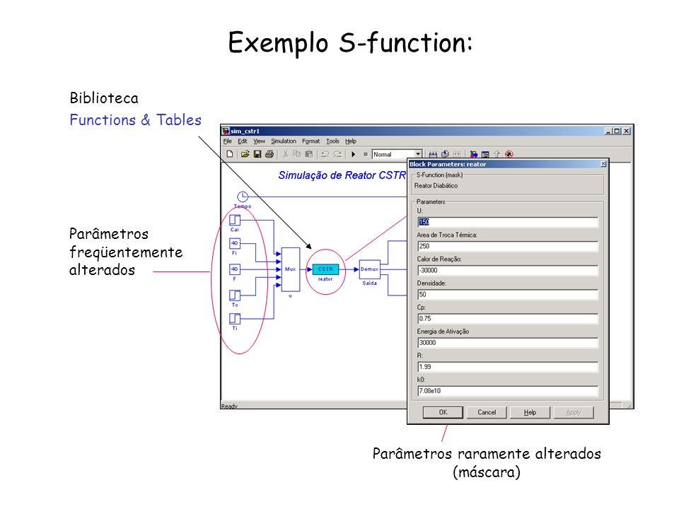 Exemplo S-function: Parâmetros freqüentemente alterados Parâmetros raramente alterados (máscara) Biblioteca Functions & Tables