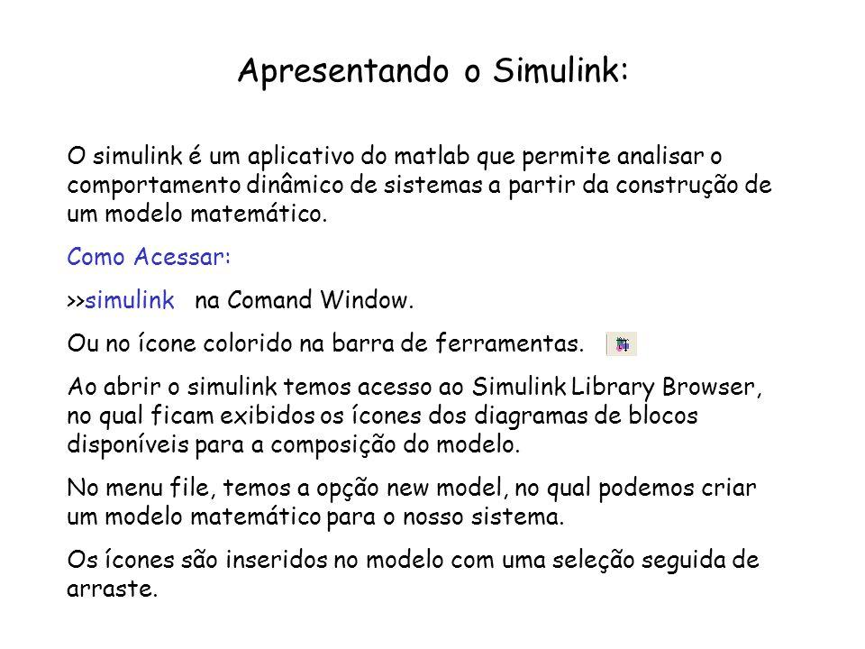 Apresentando o Simulink: O simulink é um aplicativo do matlab que permite analisar o comportamento dinâmico de sistemas a partir da construção de um m