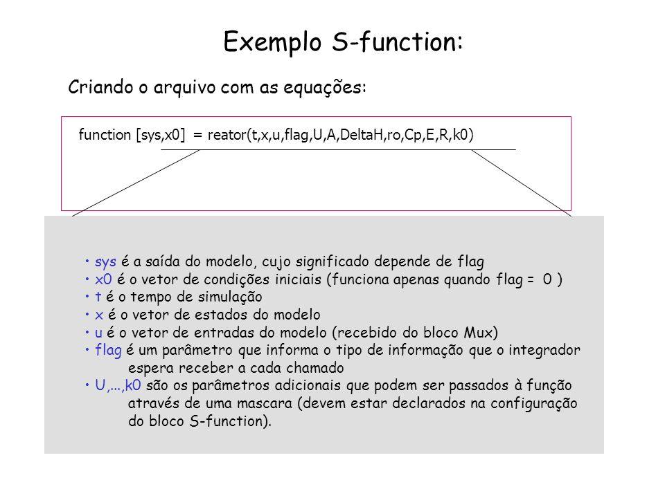 Exemplo S-function: Criando o arquivo com as equações: sys é a saída do modelo, cujo significado depende de flag x0 é o vetor de condições iniciais (f