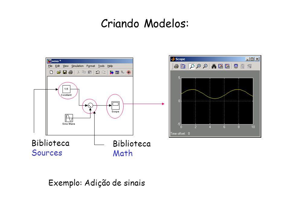Criando Modelos: Biblioteca Math Biblioteca Sources Exemplo: Adição de sinais
