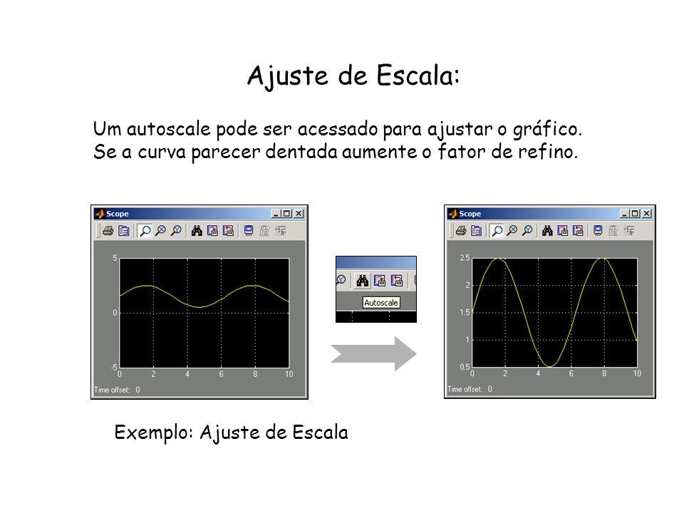 Ajuste de Escala: Um autoscale pode ser acessado para ajustar o gráfico. Se a curva parecer dentada aumente o fator de refino. Exemplo: Ajuste de Esca