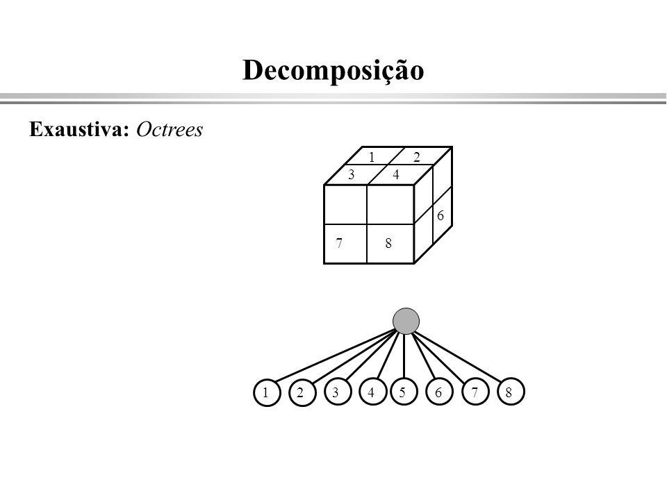 Decomposição Exaustiva: Octrees 1 2 34 6 78 12345678