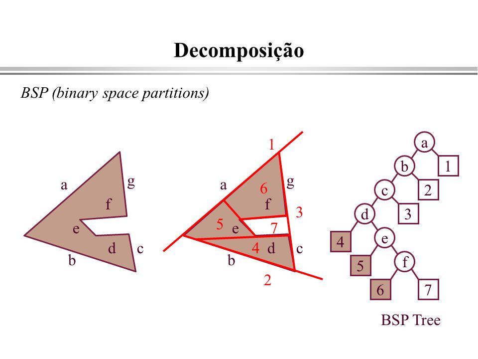 Decomposição BSP (binary space partitions) a b cd e f g a b cd e f g 1 2 3 4 5 6 7 1 2 a 3 b c 4 d 5 6 e 7 f BSP Tree