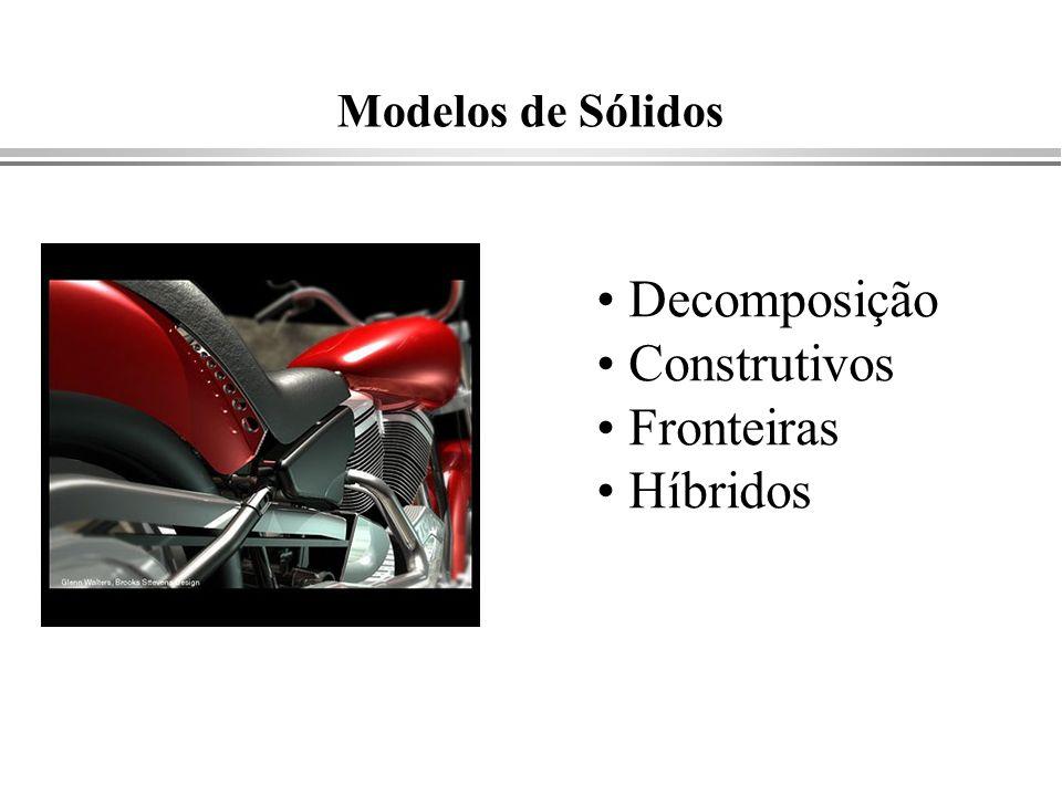 Modelos de Sólidos Decomposição Construtivos Fronteiras Híbridos