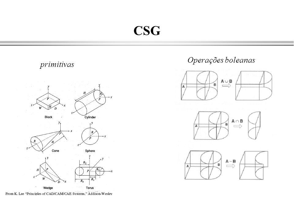 CSG primitivas Operações boleanas